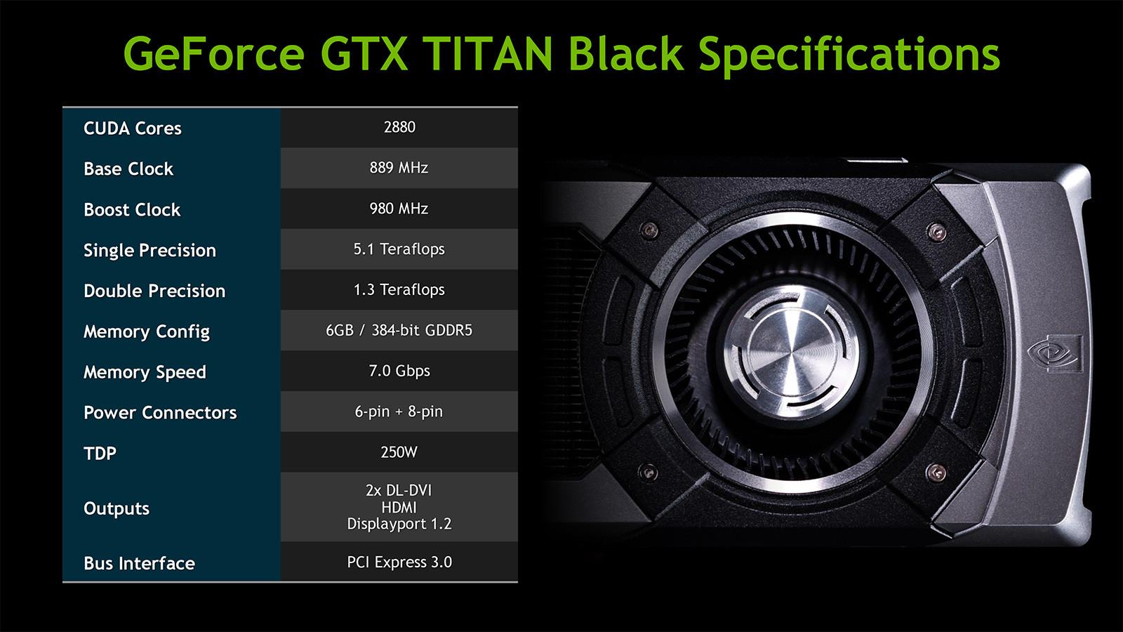 GeForce-GTX-Titan-Black-Specifications